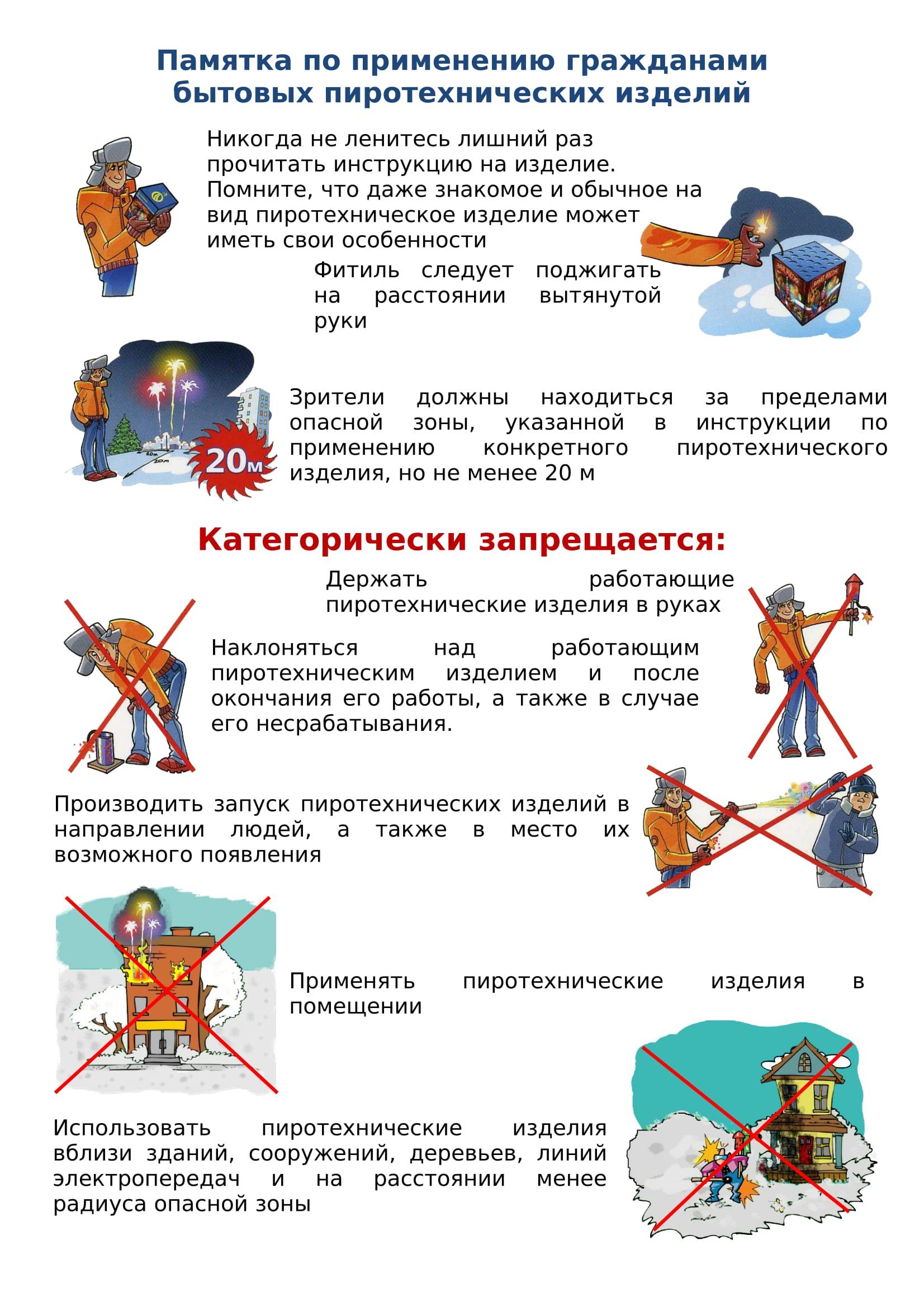 Прил. 6 ПАМЯТКА по применению гражданами бытовых пиротехнических изделий-1
